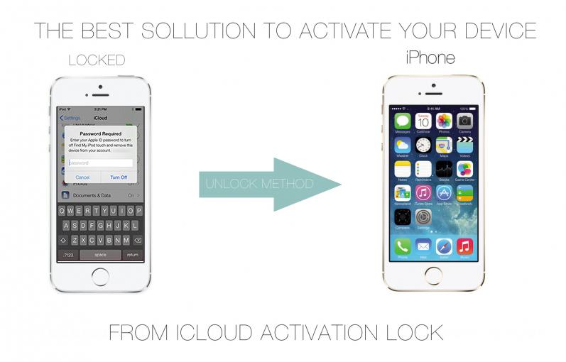 icloud unlock ios 9.3.1 iphone 6